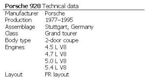 Porsche 928 Technical data