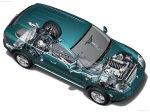Jet green metalic Porsche Cayenne S 2004 1600x1200 wallpaper